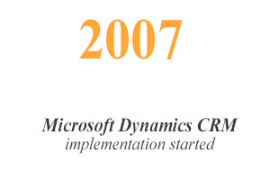 2007 Microsoft Dynamics CRM implementation started
