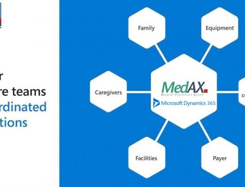 Empower healthcare teams with coordinated care solutions